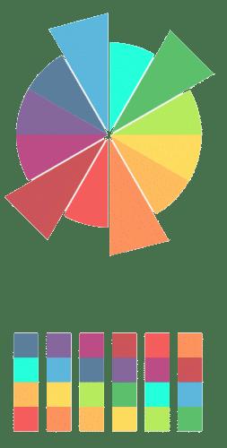 Teoría del color- esquema tetrádico