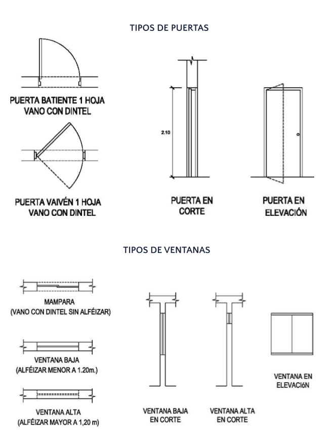 simbologia puertas y ventanas planos